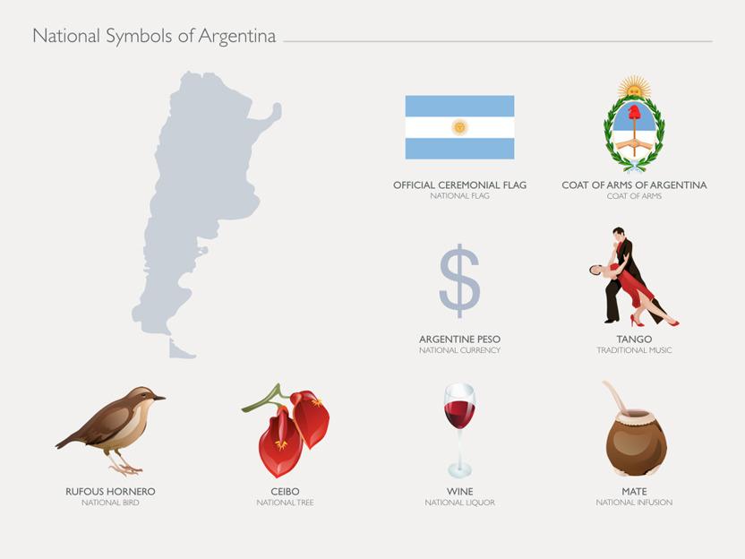 National Symbols For Keynote By Jumsoft Graphicriver