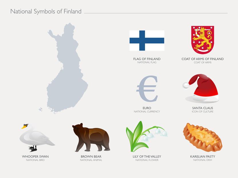 National Symbols Of Finland Europe