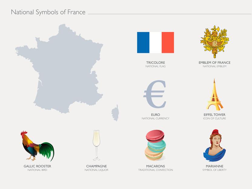 National Symbols Of France Europe