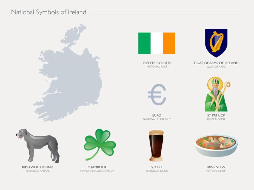 National Symbols Of Ireland Europe
