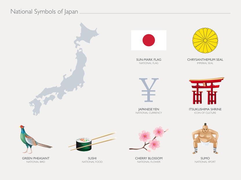 National symbols for keynote by jumsoft graphicriver national symbols for keynote screenshotsjapang ccuart Choice Image