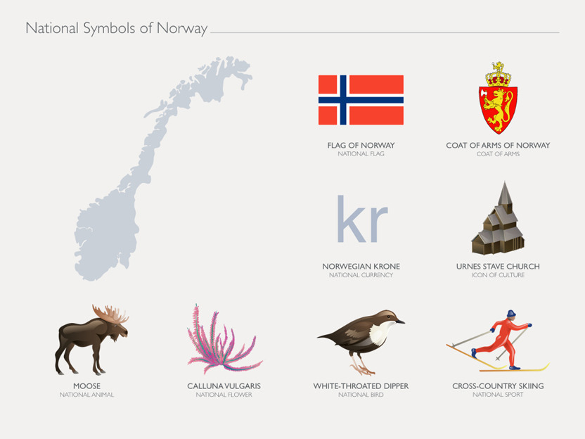 National Symbols For Keynote By Jumsoft Graphicriver