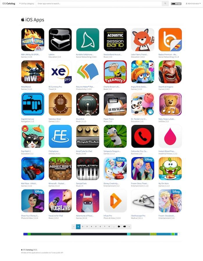 iOS Catalog