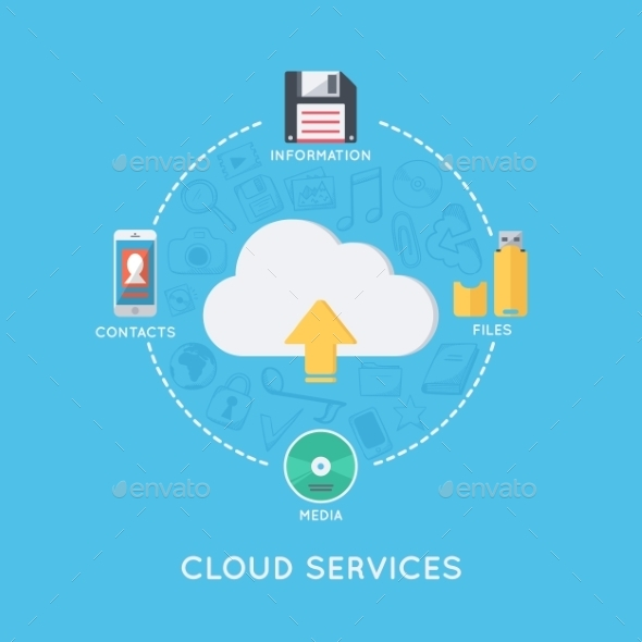 cloud service Is cloudgov right for you cloudgov is great for: easily building new, cloud-native applications migrating applications to make them scale easily and reduce costs.