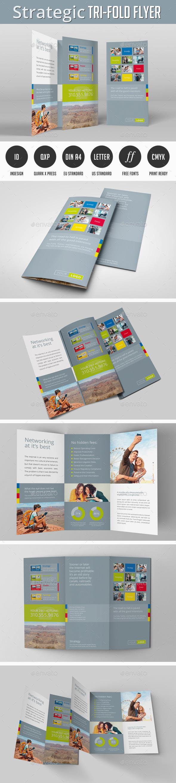Strategic Flyer - Corporate Brochures