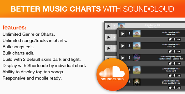 Soundcloud Music Charts With 2 Custom Skin - CodeCanyon Item for Sale