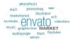 Around the Envato Marketplace