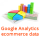 Google Analytics eCommerce Tracking for OpenCart - CodeCanyon Item for Sale