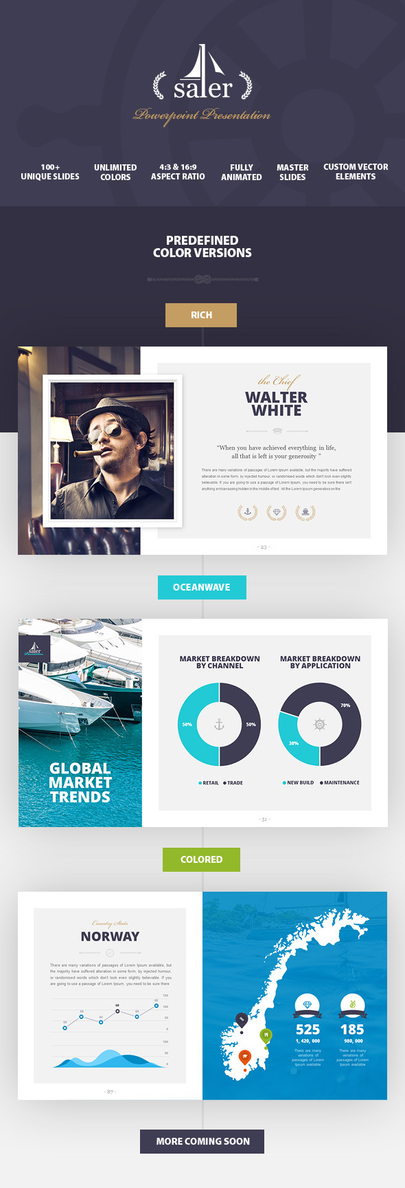 Salor - Powerpoint Presentation Template - Abstract PowerPoint Templates