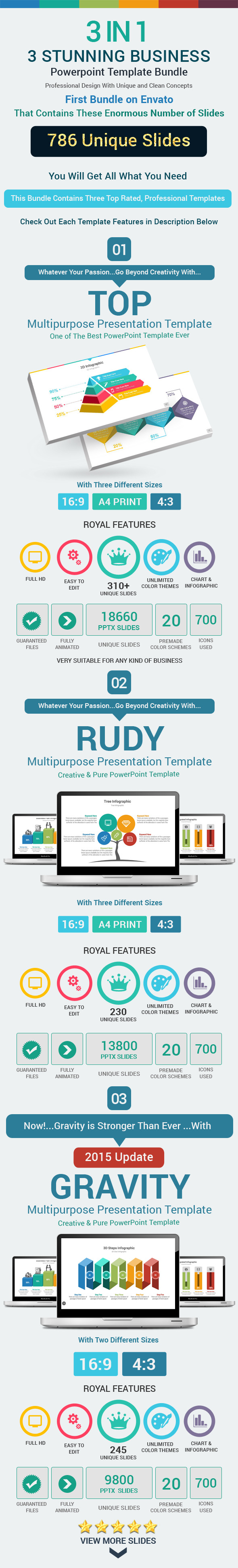 3 Stunning Business Powerpoint Template Bundle  - PowerPoint Templates Presentation Templates