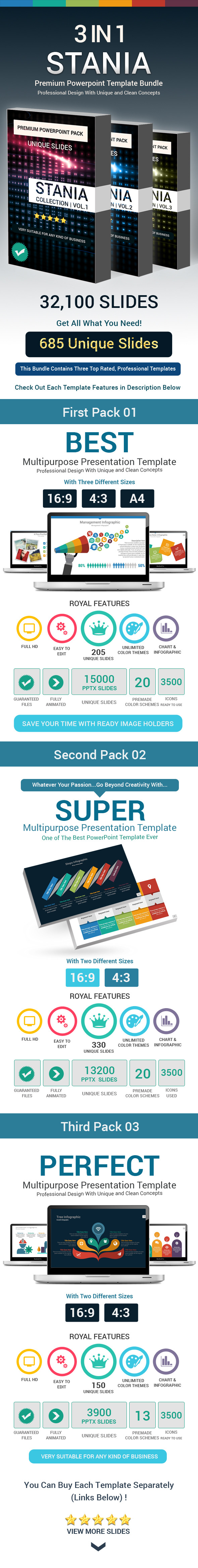 3 Stania Powerpoint Template Bundle - Business PowerPoint Templates