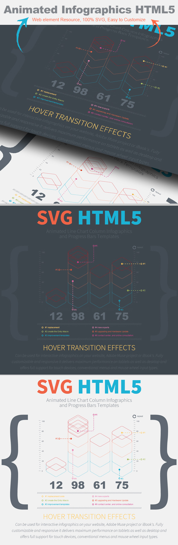 Get 3D animated SVG Line Chart Column Infographics nulled