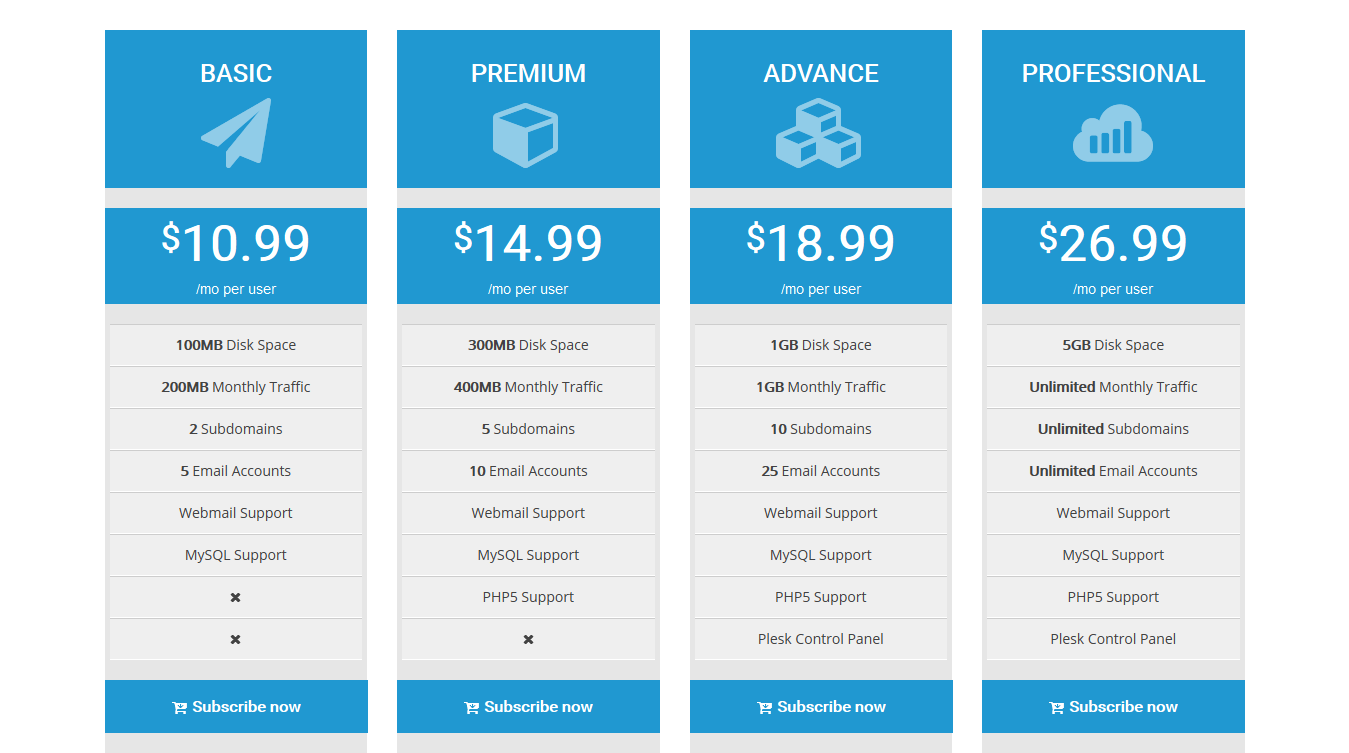 Notoiety bootstrap pricing table by themedrop codecanyon for Bootstrap table
