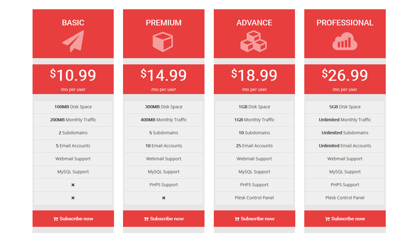 Notoiety bootstrap pricing table by themedrop codecanyon for Bootstrap table design
