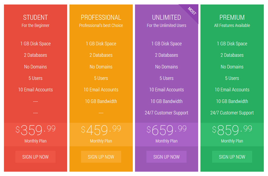Flat Pricing Table By Apextheme CodeCanyon - Email html table template