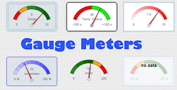 Gauge Meter - CodeCanyon Item for Sale