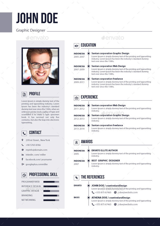 3 pages resume cv v 02 by elitegraphic graphicriver