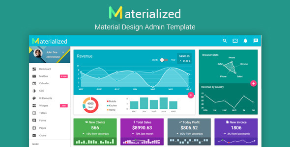 Materialize – Material Design Admin Template