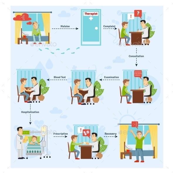 Patient Treatment Concept - Health/Medicine Conceptual