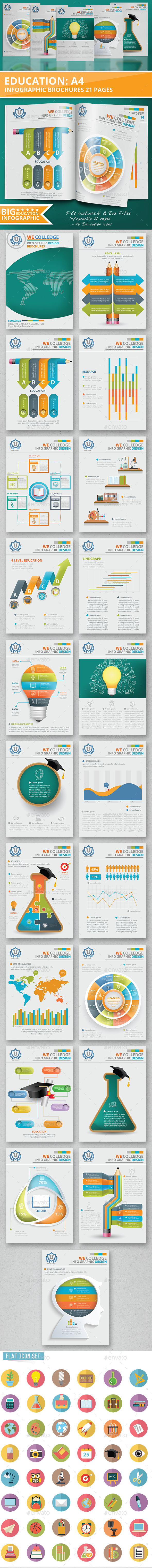 Education Infographic 21 Pages Design