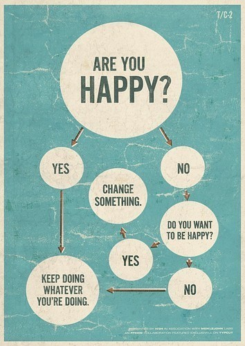 The happiness is ...