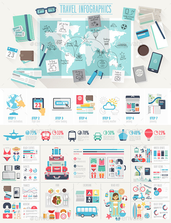 Travel Infographic Set with Charts - Travel Conceptual