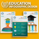 Education Infographic 17 Pages Design - GraphicRiver Item for Sale