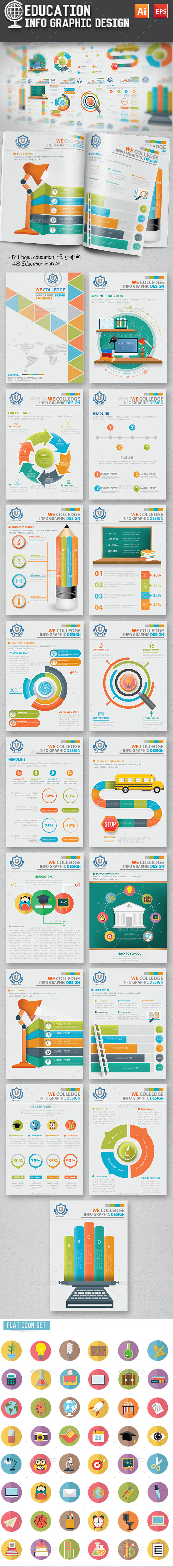 Education Infographic 17 Pages Design - Infographics