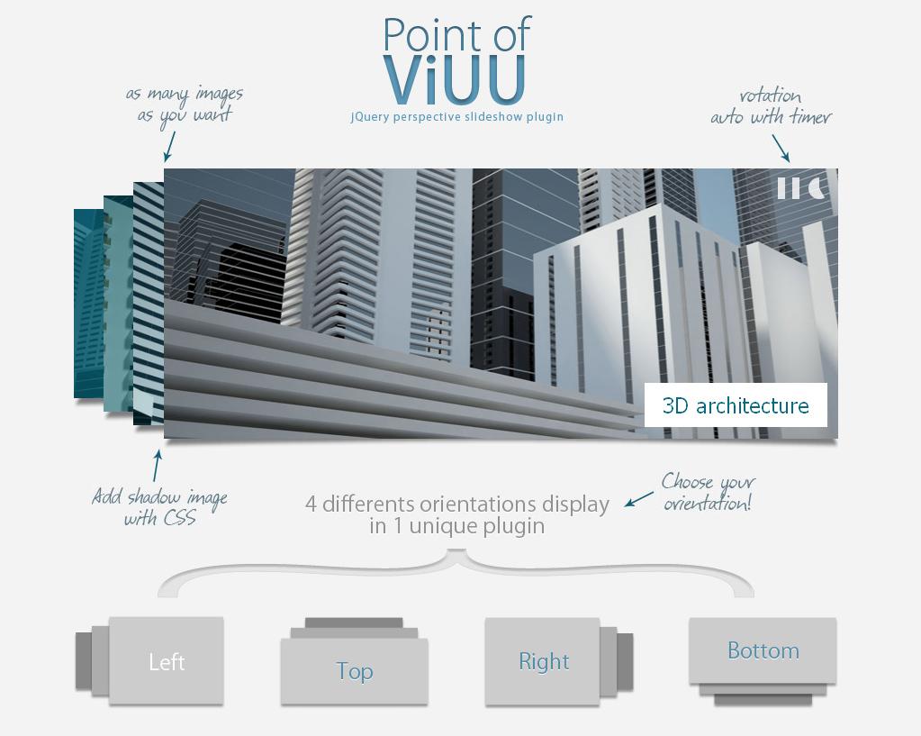 Point of ViUU