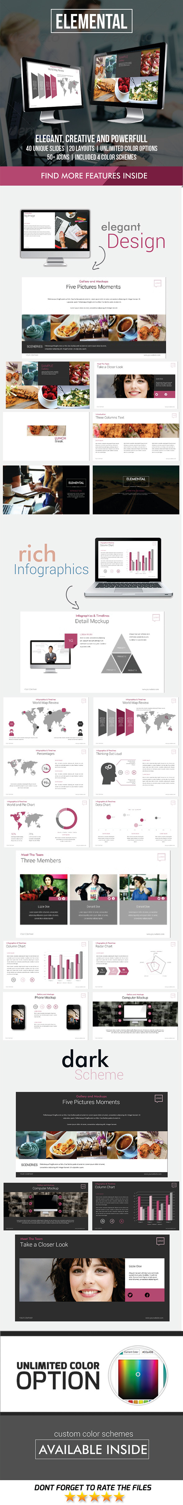 Elemental PowerPoint Template - Business PowerPoint Templates