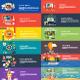 Management Digital Marketing Srartup Planning Seo - GraphicRiver Item for Sale