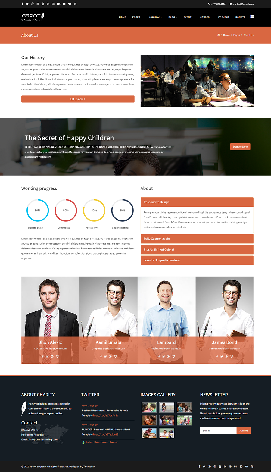 grant charity nonprofit ngo html5 template by themelan