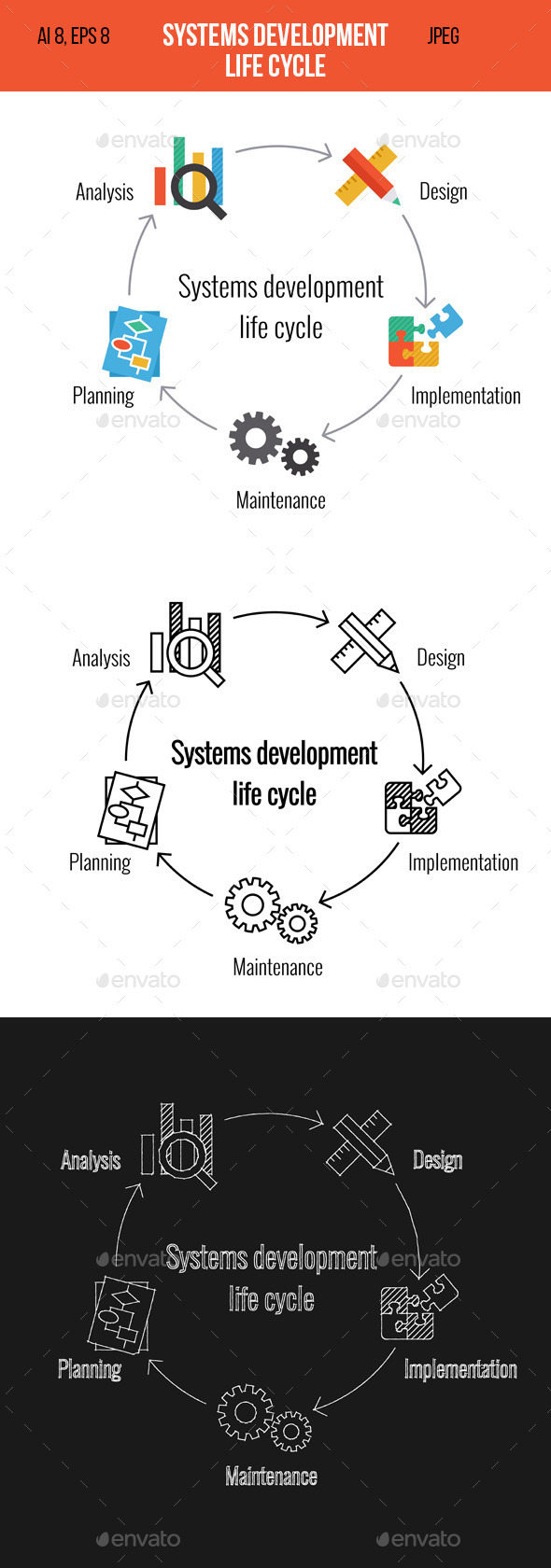 Systems Development Life Cycle - Industries Business