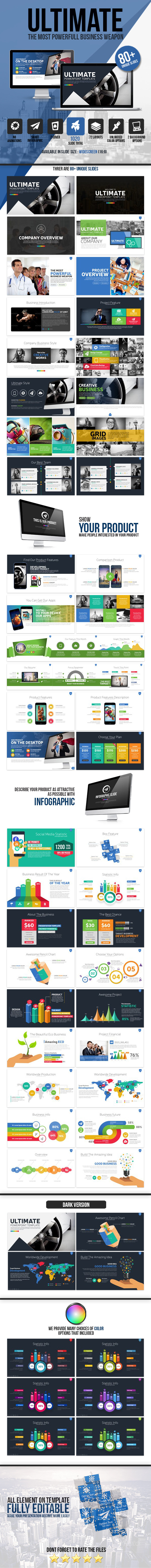 Ultimate Presentation Template - Business PowerPoint Templates