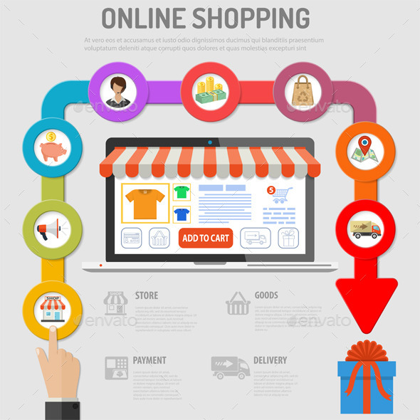 Online Shopping Concept - Retail Commercial / Shopping