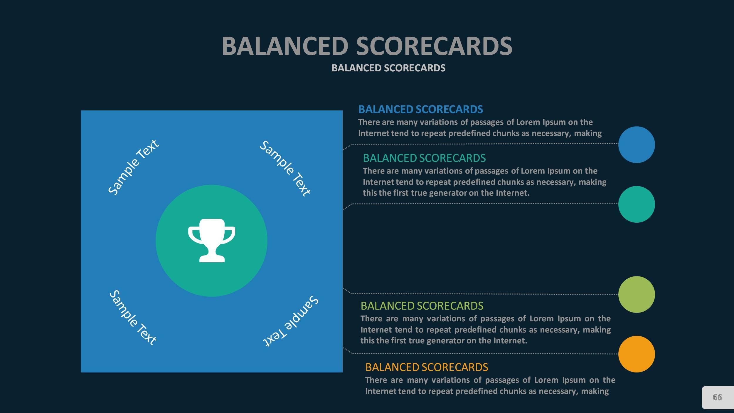 balanced scorecard in hydro power generation in india