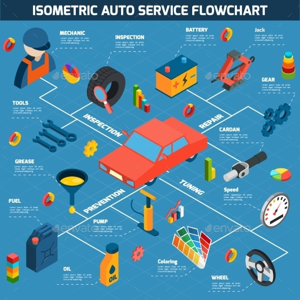 Auto Service Isometric Concept - Services Commercial / Shopping