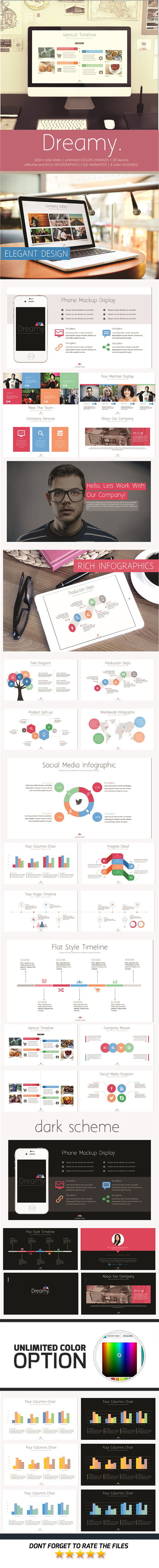 Dreamy PowerPoint Template - Business PowerPoint Templates