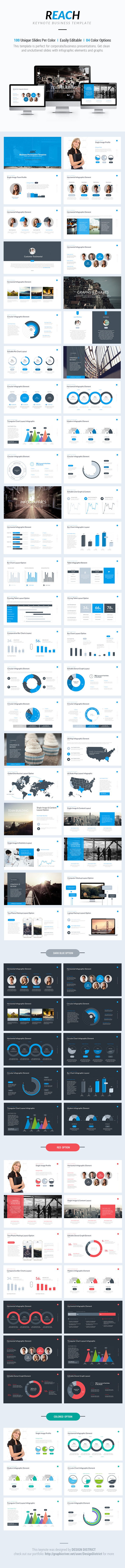 Keynote Business Template - Business Keynote Templates