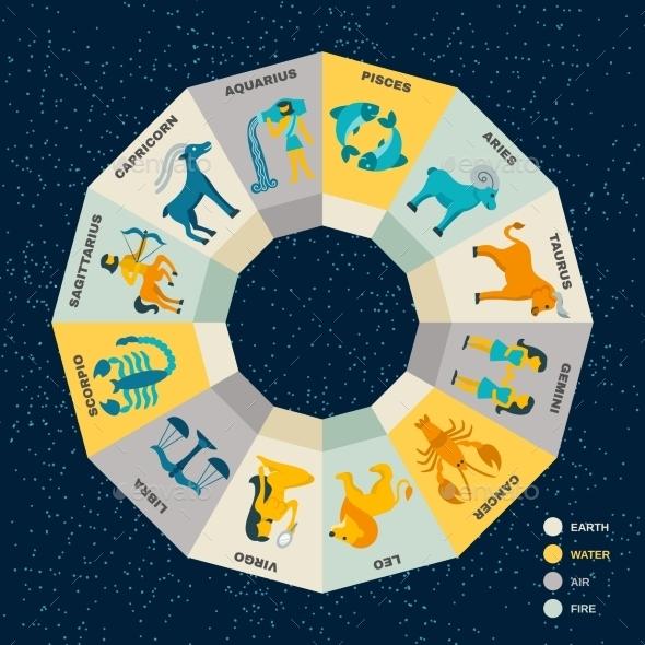Zodiac Circle Concept - Backgrounds Decorative