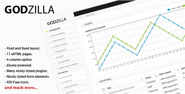Free Download Godzilla Nulled Latest Version