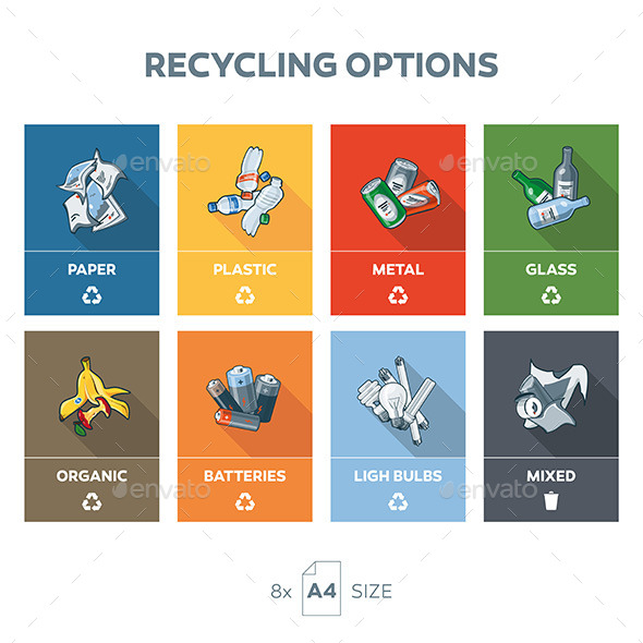 Recycling Categories Options Waste Sign Kit - Miscellaneous Characters