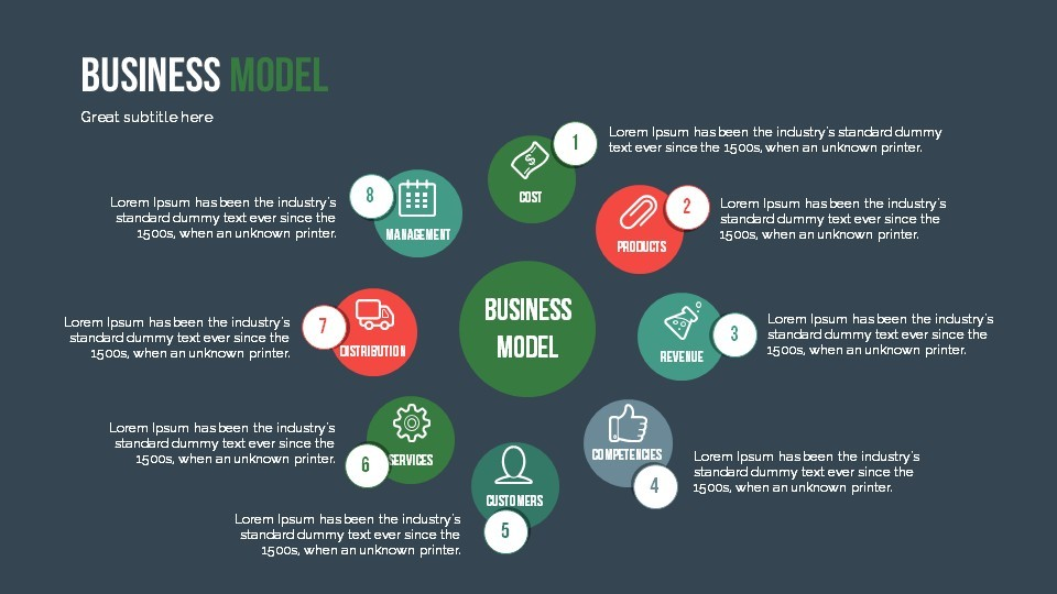 Business model powerpoint presentation template by sananik business model powerpoint presentation template accmission Gallery
