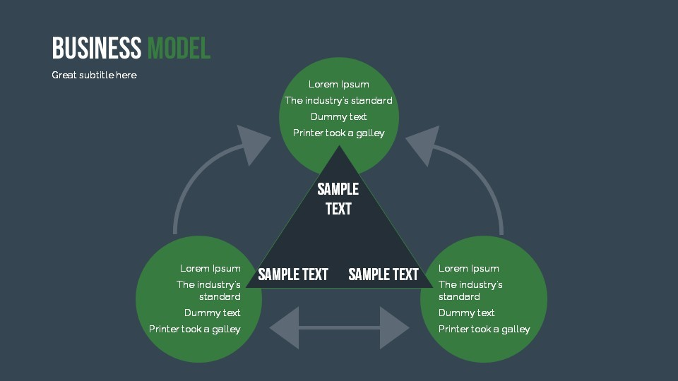 Business Model Powerpoint Presentation Template By Sananik