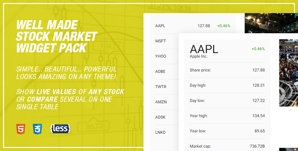 Well Made Stock Market Widget Pack - CodeCanyon Item for Sale