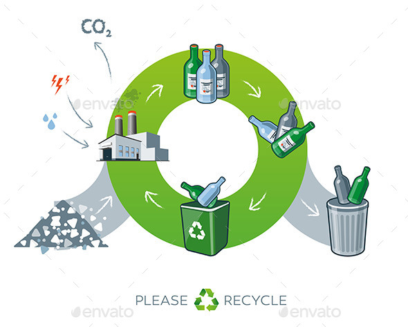 Glass Recycling Cycle Illustration - Miscellaneous Characters