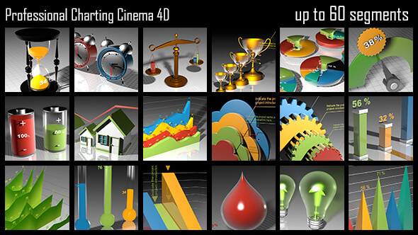 Professional Charting Cinema 4D