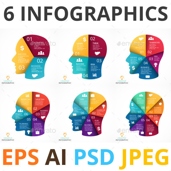 6 Human Face Infographics - Infographics