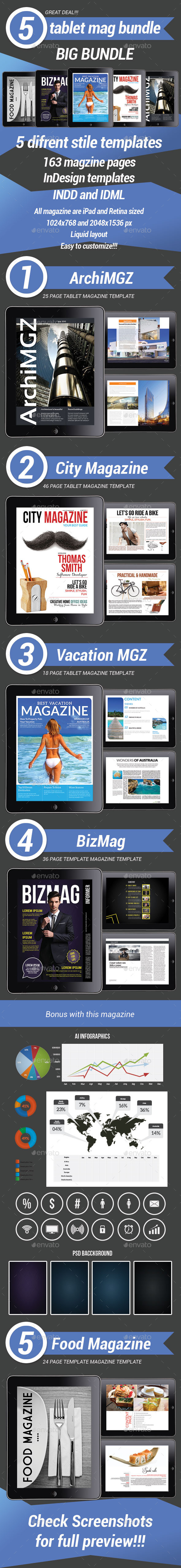 5 Tablet Magzaine Bundle - Digital Magazines ePublishing