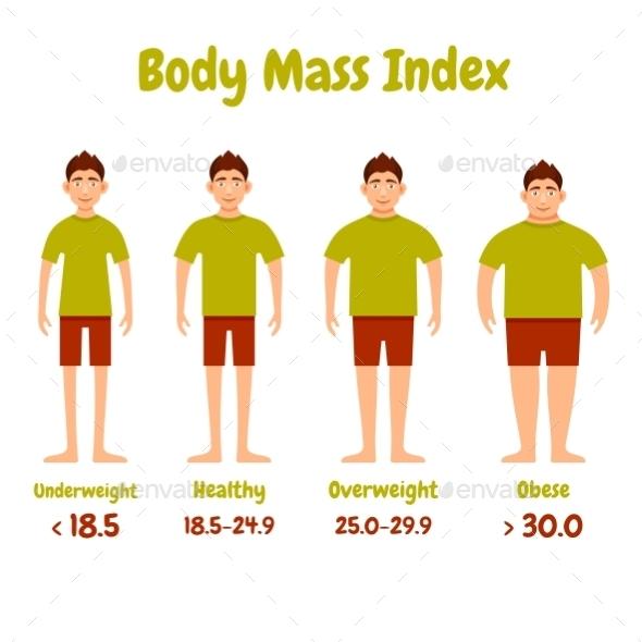 Body Mass Index Men Poster. - Health/Medicine Conceptual